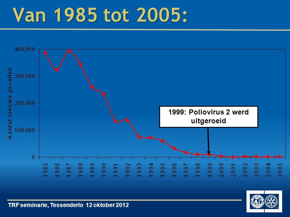 TRF seminarie, Tessenderlo 12 oktober 2012 Van 1985 tot 2005: 1999: Poliovirus 2 werd uitgeroeid