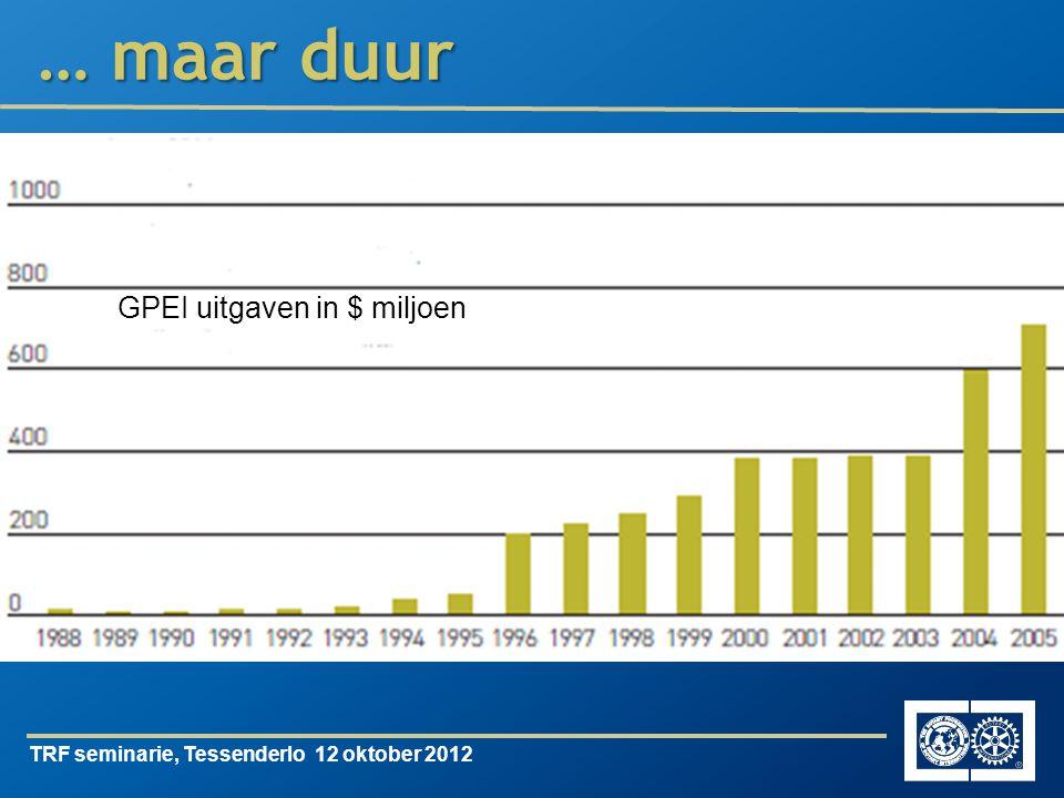 TRF seminarie, Tessenderlo 12 oktober 2012 … maar duur GPEI uitgaven in $ miljoen