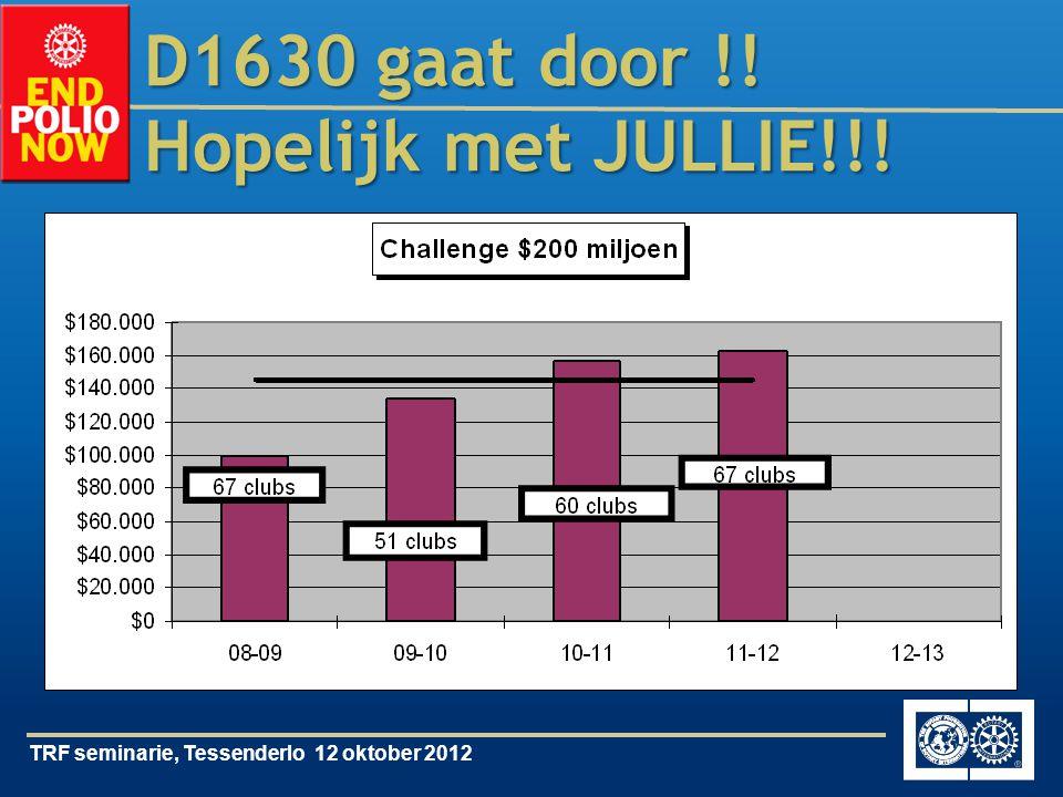 TRF seminarie, Tessenderlo 12 oktober 2012 D1630 gaat door !! Hopelijk met JULLIE!!!