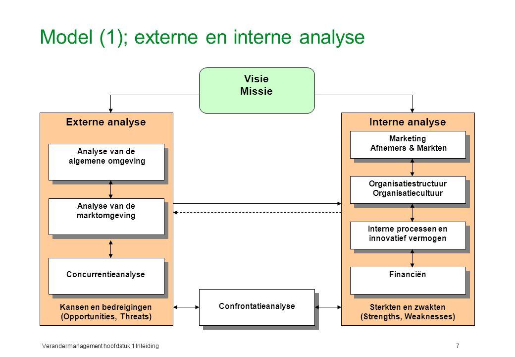 Verandermanagement hoofdstuk 1 Inleiding8 Model (2); strategie bepaling Interne analyse Sterkten en zwakten (Strengths, Weaknesses) Externe analyse Kansen en bedreigingen (Opportunities, Threats) Confrontatieanalyse Strategische opties Beoordelingscriteria en selectie Strategische opties Beoordelingscriteria en selectie Strategie en vaststellen ondernemings- doelstellingen