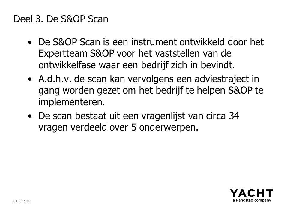 Voorbeeld van uitgevoerde S&OP scans 04-11-2010