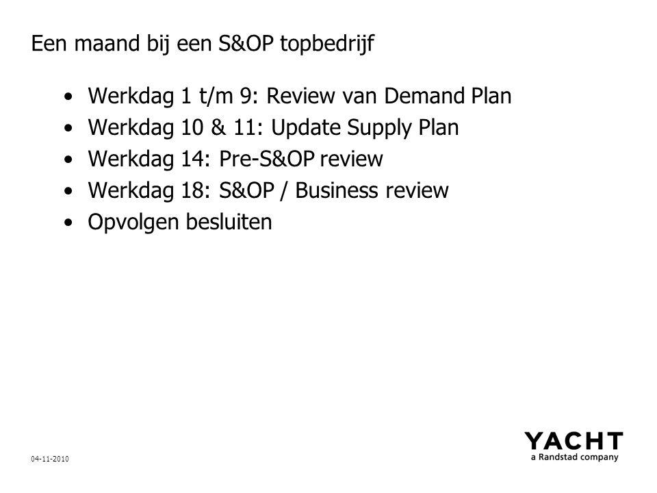 Review van het Demand Plan (Sales / Customer Service) De basis is een rollend 24 maanden plan.