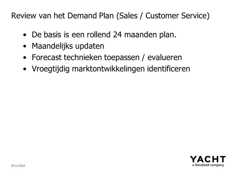 Update Supply Planning (Supply Chain / Master Scheduling) Demand data vertalen naar supply planning Impact op planning (c.q.