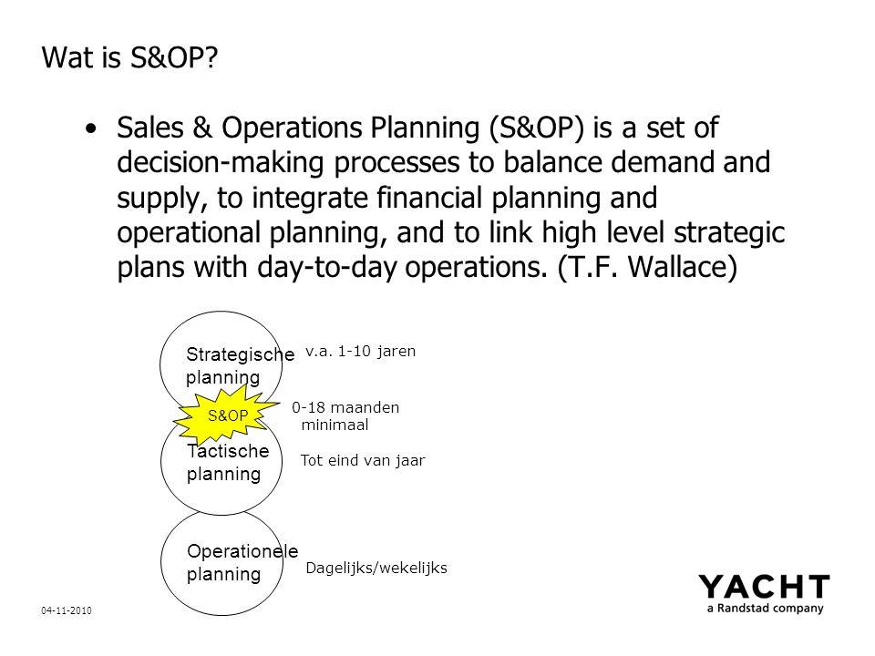Waarom gebruiken bedrijven S&OP.