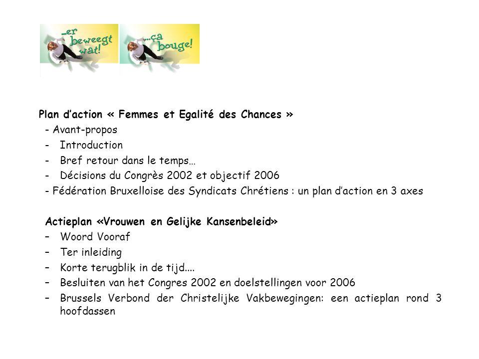 Plan d'action « Femmes et Egalité des Chances » - Avant-propos -Introduction -Bref retour dans le temps… -Décisions du Congrès 2002 et objectif 2006 -