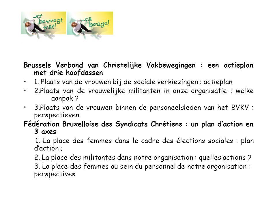 Brussels Verbond van Christelijke Vakbewegingen : een actieplan met drie hoofdassen 1. Plaats van de vrouwen bij de sociale verkiezingen : actieplan 2