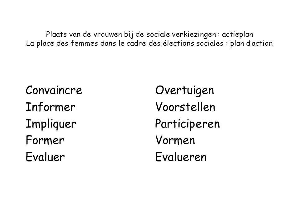 Plaats van de vrouwen bij de sociale verkiezingen : actieplan La place des femmes dans le cadre des élections sociales : plan d'action Convaincre Info