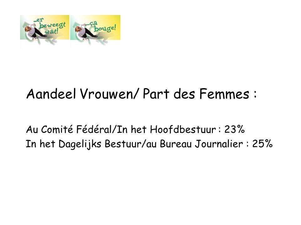 Aandeel Vrouwen/ Part des Femmes : Au Comité Fédéral/In het Hoofdbestuur : 23% In het Dagelijks Bestuur/au Bureau Journalier : 25%