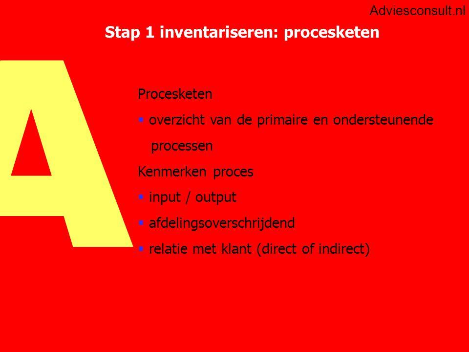 A Adviesconsult.nl Stap 1 inventariseren: Kritische Succes Factoren KSF'en zijn factoren die van cruciaal belang zijn voor het succes van een organisatie.