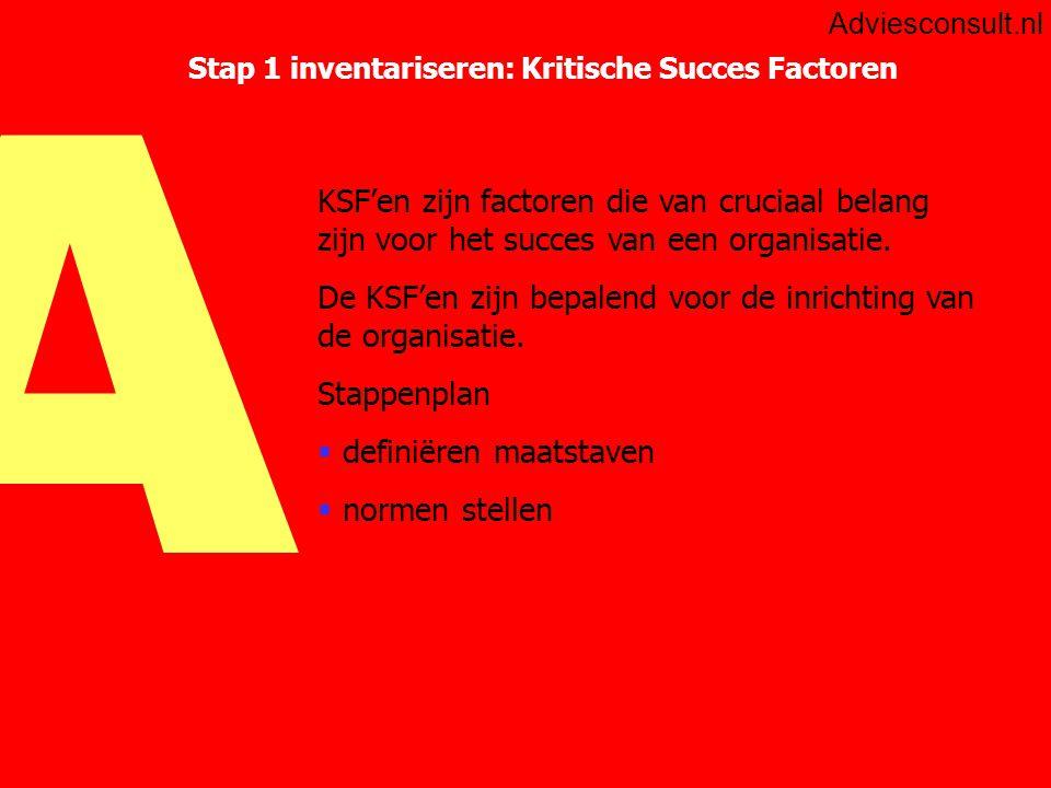A Adviesconsult.nl Stap 1 inventariseren: risicoanalyse Het systematisch identificeren van risicofactoren en het evalueren van het risico met het oog op het bepalen van maatregelen.