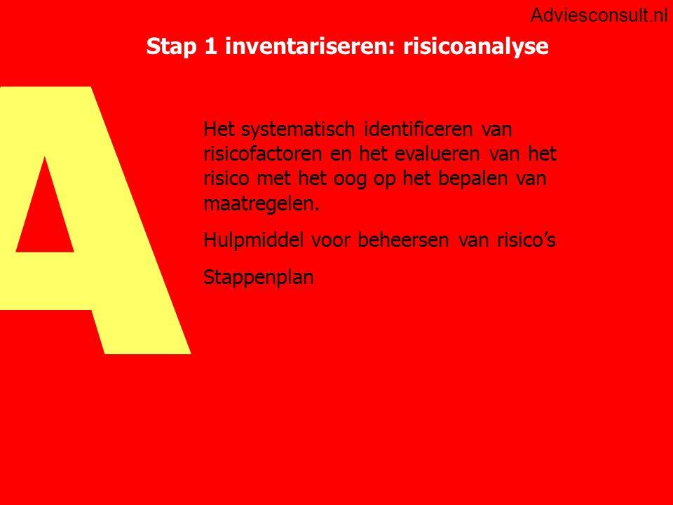 A Adviesconsult.nl Stap 1 inventariseren: selecteren processen Criteria selectie processen  aan de hand van risicoanalyse  gerelateerd aan norm  wet- en regelgeving  ontvangen klachten  etc.