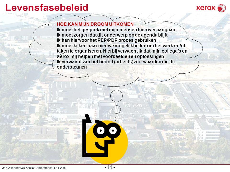 Jan Wijnands/OBP Actief!-Amersfoort/24-11-2008 - 11 - HOE KAN MIJN DROOM UITKOMEN Ik moet het gesprek met mijn mensen hierover aangaan Ik moet zorgen
