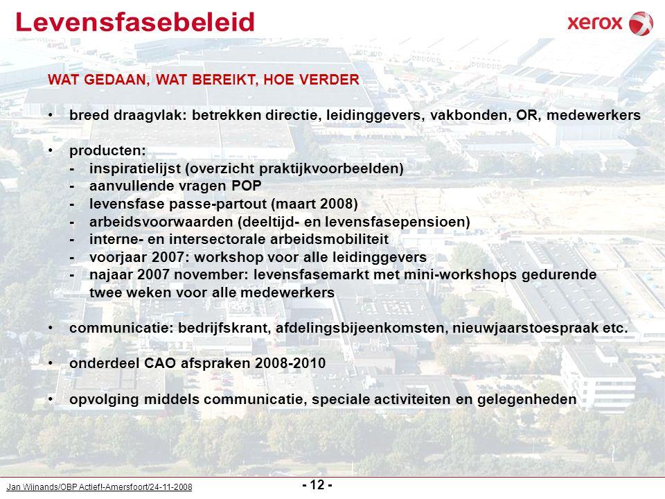 Jan Wijnands/OBP Actief!-Amersfoort/24-11-2008 - 12 - WAT GEDAAN, WAT BEREIKT, HOE VERDER breed draagvlak: betrekken directie, leidinggevers, vakbonde