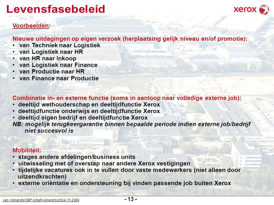Jan Wijnands/OBP Actief!-Amersfoort/24-11-2008 - 13 - Voorbeelden: Nieuwe uitdagingen op eigen verzoek (herplaatsing gelijk niveau en/of promotie): va