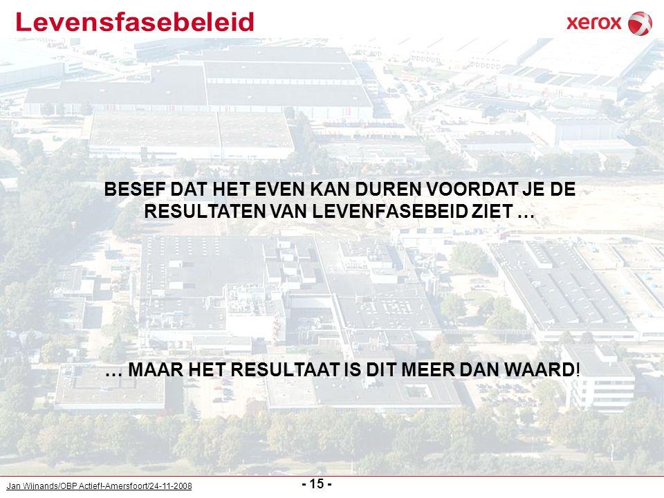 Jan Wijnands/OBP Actief!-Amersfoort/24-11-2008 - 15 - BESEF DAT HET EVEN KAN DUREN VOORDAT JE DE RESULTATEN VAN LEVENFASEBEID ZIET … … MAAR HET RESULT