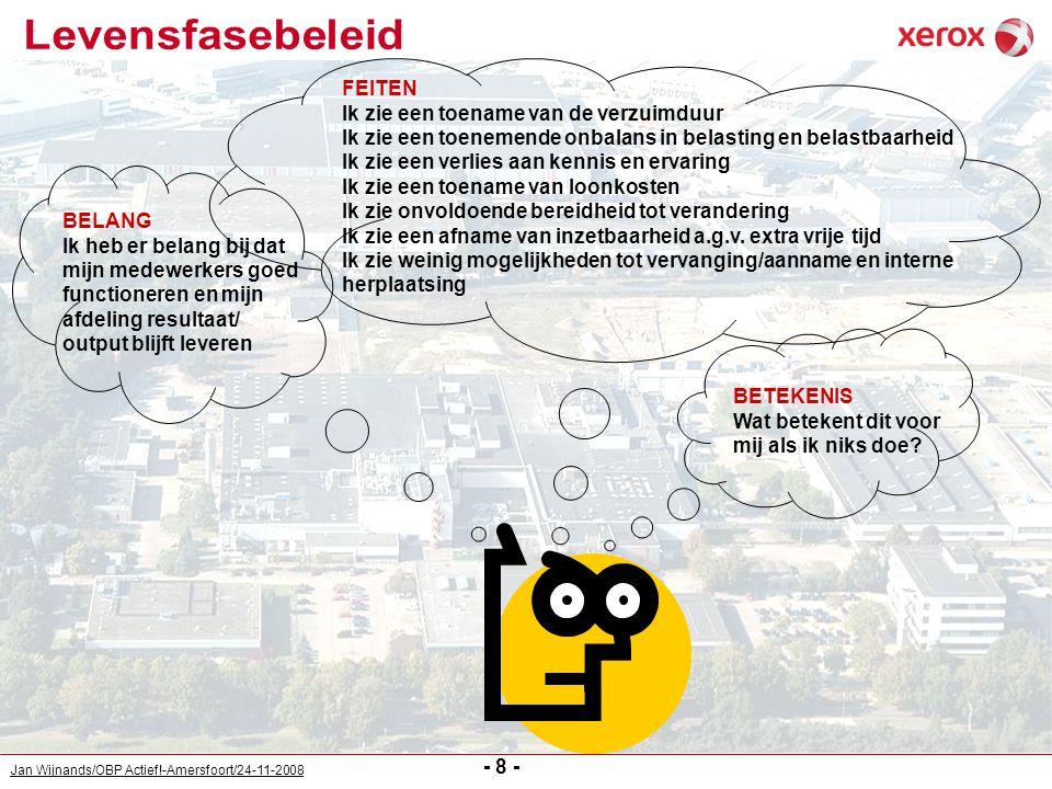 Jan Wijnands/OBP Actief!-Amersfoort/24-11-2008 - 8 - BELANG Ik heb er belang bij dat mijn medewerkers goed functioneren en mijn afdeling resultaat/ ou