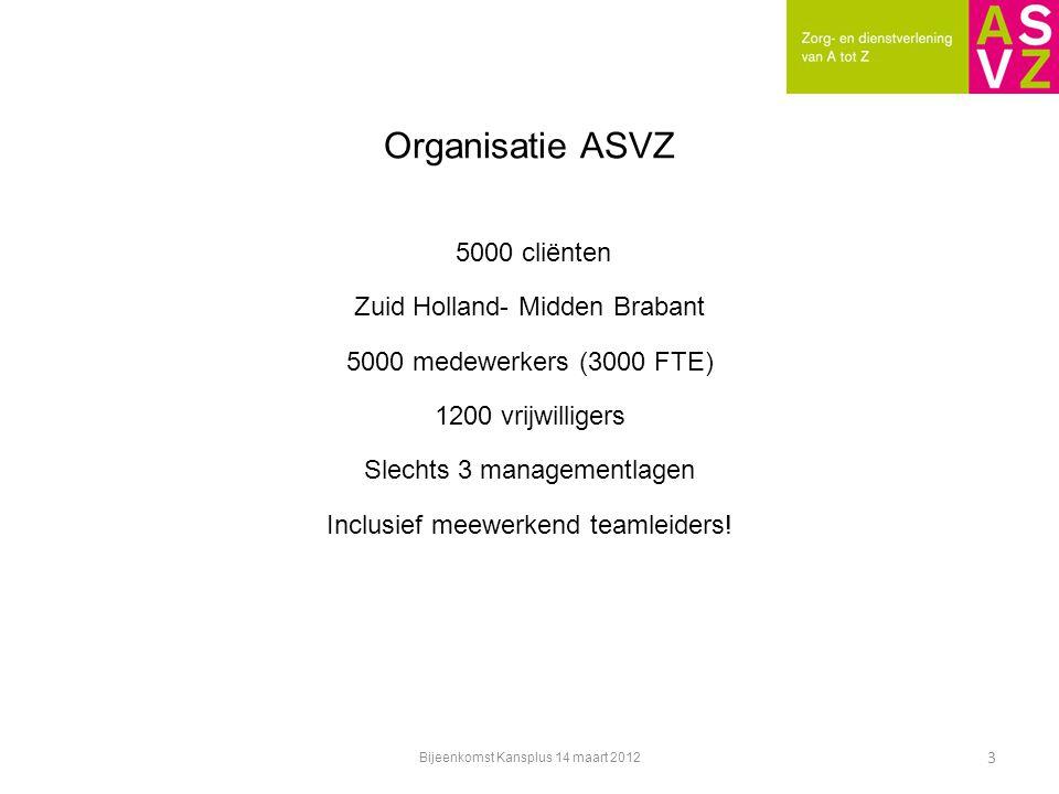 Organisatie ASVZ 5000 cliënten Zuid Holland- Midden Brabant 5000 medewerkers (3000 FTE) 1200 vrijwilligers Slechts 3 managementlagen Inclusief meewerkend teamleiders.
