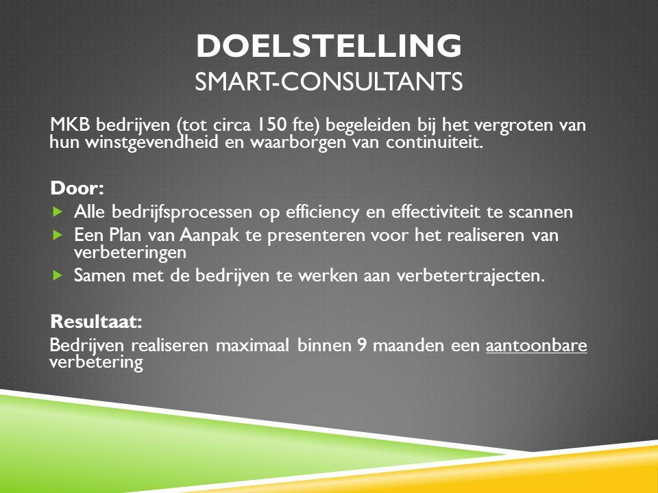 WERKWIJZE SMART-CONSULTANTS Check realisatie doelstellingen Uitvoeren PvA Opstellen Plan van Aanpak met DGA Presentatie resultaat aan DGA en proceseigenaren Uitwerken scan Uitvoeren van scan Plannen en voor- bereiden scan Kennismaking met DGA