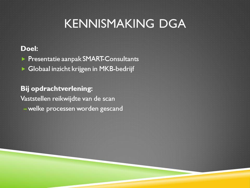 KENNISMAKING DGA Doel:  Presentatie aanpak SMART-Consultants  Globaal inzicht krijgen in MKB-bedrijf Bij opdrachtverlening: Vaststellen reikwijdte van de scan welke processen worden gescand