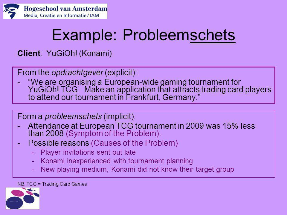 """Example: Probleemschets Client: YuGiOh! (Konami) From the opdrachtgever (explicit): -""""We are organising a European-wide gaming tournament for YuGiOh!"""