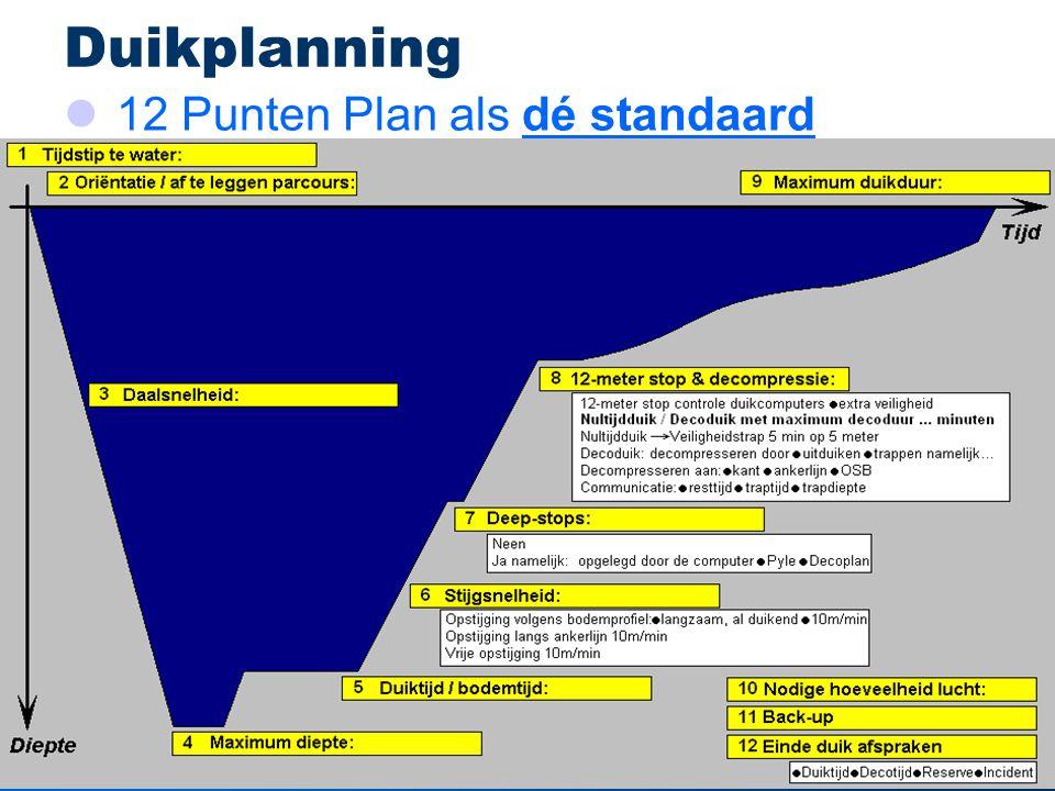 Edit-ontwerpcel 'Praktisch duiken' K3*D - versie 2 maart 200321 Duikplanning 12 Punten Plan als dé standaard