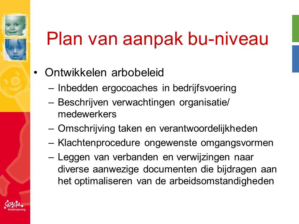 Plan van aanpak bu-niveau Ontwikkelen arbobeleid –Inbedden ergocoaches in bedrijfsvoering –Beschrijven verwachtingen organisatie/ medewerkers –Omschri