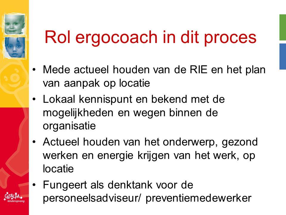 Rol ergocoach in dit proces Mede actueel houden van de RIE en het plan van aanpak op locatie Lokaal kennispunt en bekend met de mogelijkheden en wegen