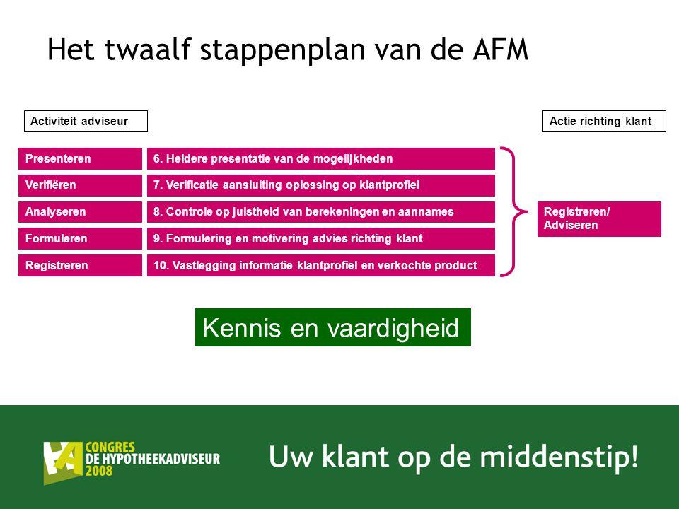 Het twaalf stappenplan van de AFM 6. Heldere presentatie van de mogelijkheden 7. Verificatie aansluiting oplossing op klantprofiel 8. Controle op juis