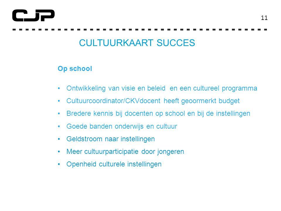 CULTUURKAART SUCCES 11 Op school Ontwikkeling van visie en beleid en een cultureel programma Cultuurcoordinator/CKVdocent heeft geoormerkt budget Bred