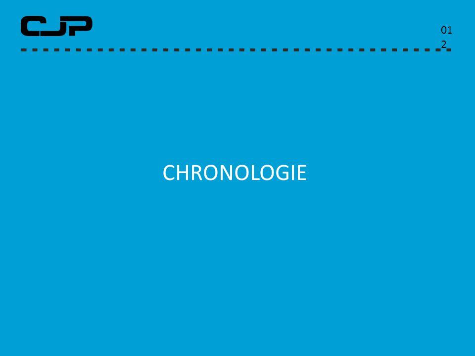 01212 CHRONOLOGIE