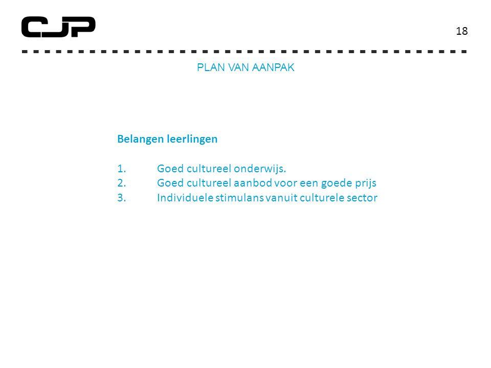 Belangen leerlingen 1.Goed cultureel onderwijs. 2.Goed cultureel aanbod voor een goede prijs 3.Individuele stimulans vanuit culturele sector 18 PLAN V