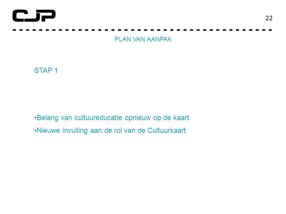 22 STAP 1 Belang van cultuureducatie opnieuw op de kaart Nieuwe invulling aan de rol van de Cultuurkaart PLAN VAN AANPAK