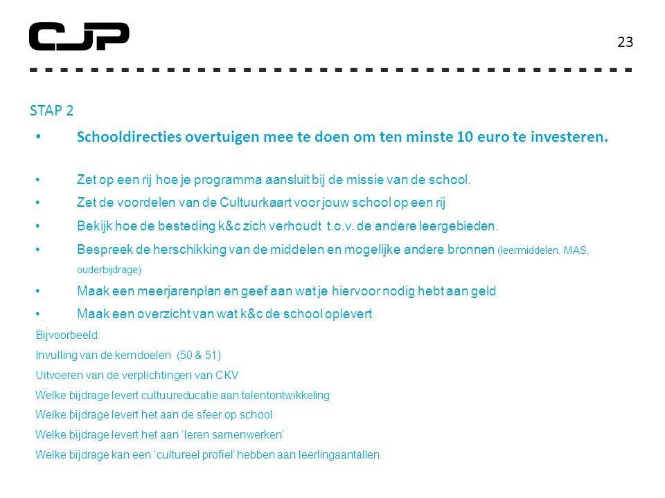 STAP 2 23 Schooldirecties overtuigen mee te doen om ten minste 10 euro te investeren. Zet op een rij hoe je programma aansluit bij de missie van de sc