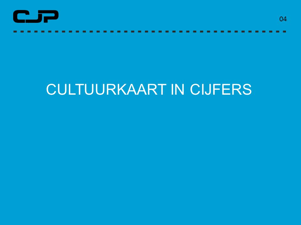 landelijke cijfers schooljaar 2010-2011 De Cultuurkaart is voor iedereen 0505 941.678 leerlingen 1.441 schoolvestigingen 1.400 actieve instellingen 14 miljoen euro