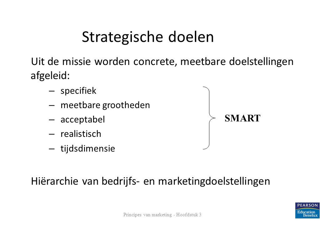 Strategische doelen Uit de missie worden concrete, meetbare doelstellingen afgeleid: – specifiek – meetbare grootheden – acceptabel – realistisch – ti