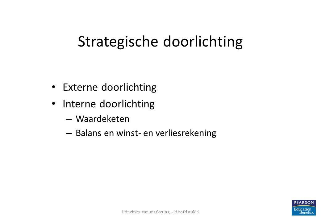 Strategische doorlichting Externe doorlichting Interne doorlichting – Waardeketen – Balans en winst- en verliesrekening Principes van marketing - Hoof