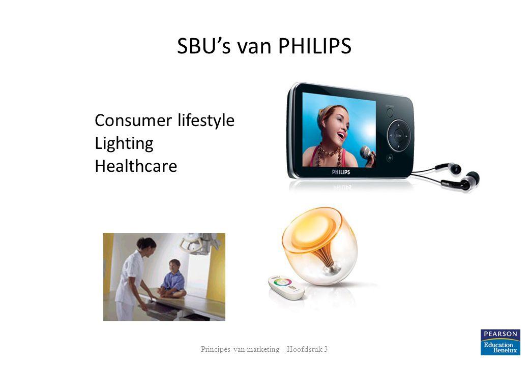 SBU's van PHILIPS Principes van marketing - Hoofdstuk 3 19 Consumer lifestyle Lighting Healthcare