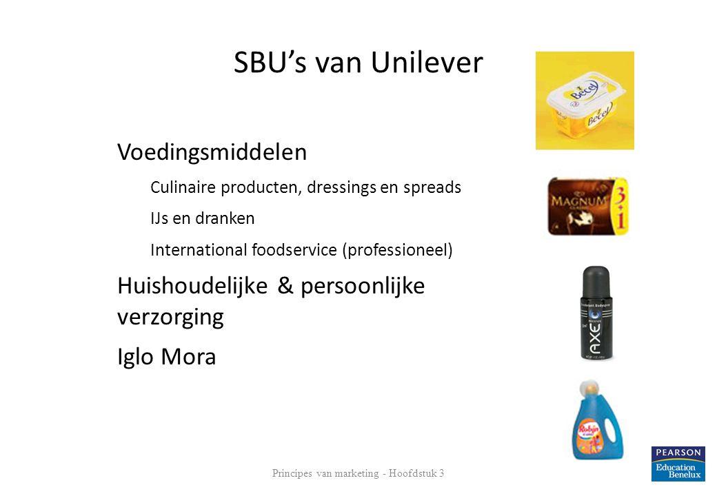 SBU's van Unilever Principes van marketing - Hoofdstuk 3 20 Voedingsmiddelen Culinaire producten, dressings en spreads IJs en dranken International fo