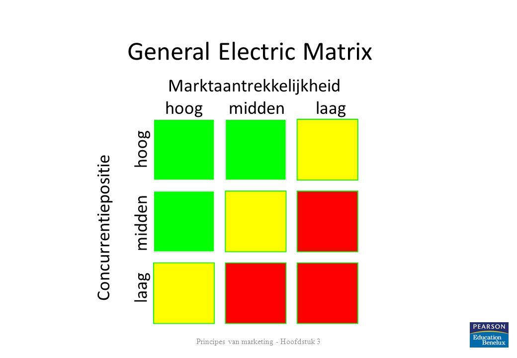 Principes van marketing - Hoofdstuk 3 24 Marktaantrekkelijkheid hoog midden laag Concurrentiepositielaag midden hoog General Electric Matrix