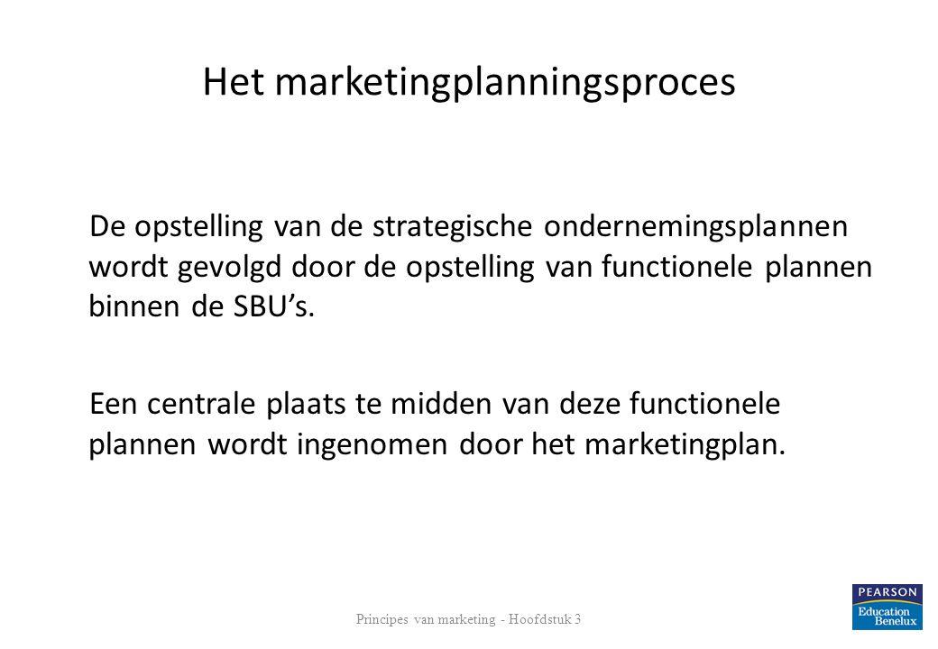 Het marketingplanningsproces De opstelling van de strategische ondernemingsplannen wordt gevolgd door de opstelling van functionele plannen binnen de