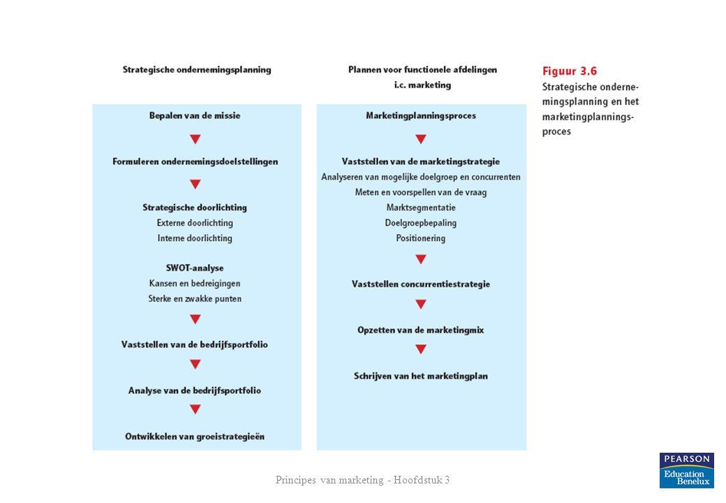 Principes van marketing - Hoofdstuk 3 30