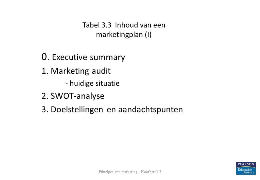 Tabel 3.3 Inhoud van een marketingplan (I) 0. Executive summary 1. Marketing audit - huidige situatie 2. SWOT-analyse 3. Doelstellingen en aandachtspu