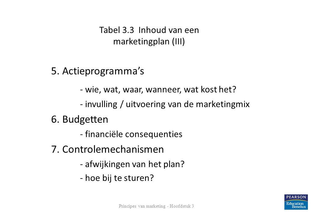 5. Actieprogramma's - wie, wat, waar, wanneer, wat kost het? - invulling / uitvoering van de marketingmix 6. Budgetten - financiële consequenties 7. C