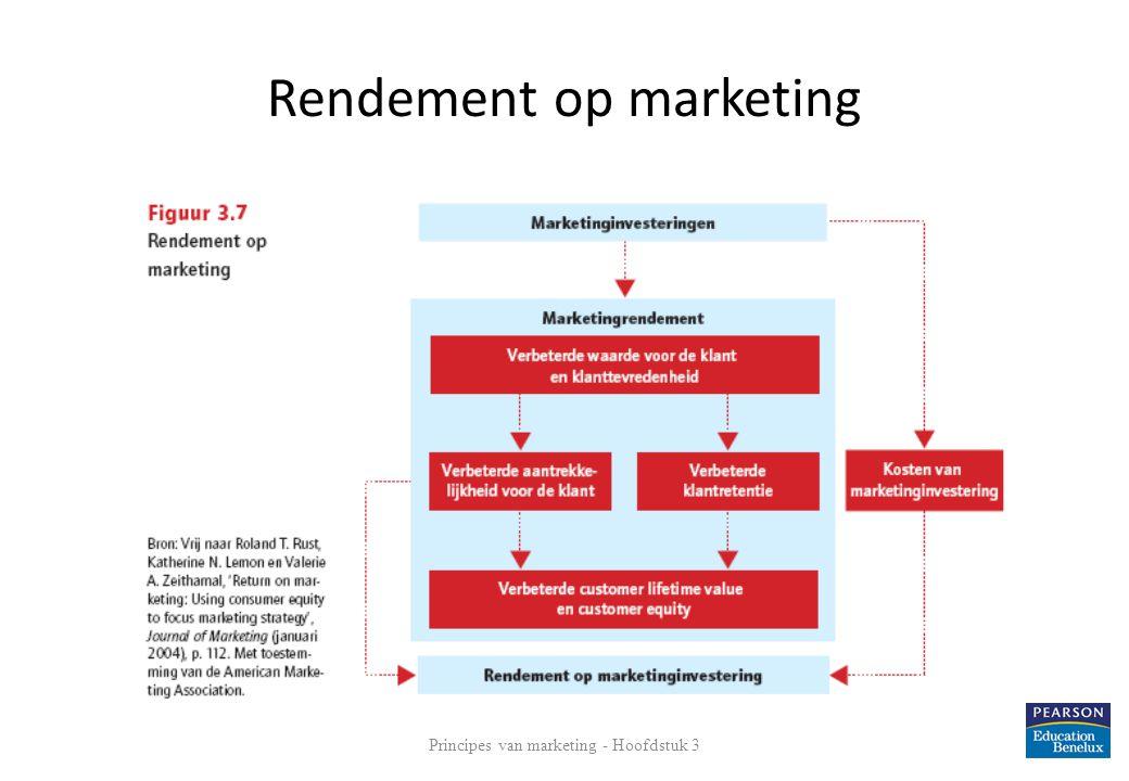 Rendement op marketing Principes van marketing - Hoofdstuk 3 36