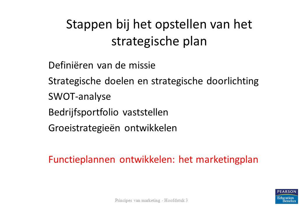 Stappen bij het opstellen van het strategische plan Definiëren van de missie Strategische doelen en strategische doorlichting SWOT-analyse Bedrijfspor