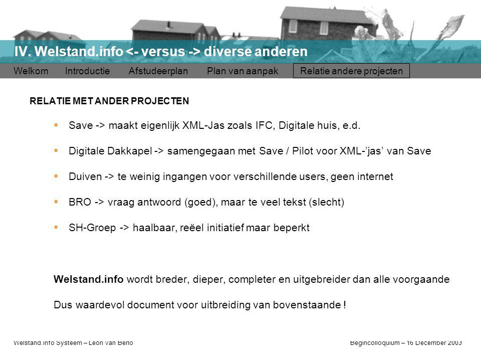 Welstand.info Systeem – Léon van BerloBegincolloquium – 16 December 2003 Welkom Introductie Afstudeerplan Plan van aanpak Relatie andere projecten IV.