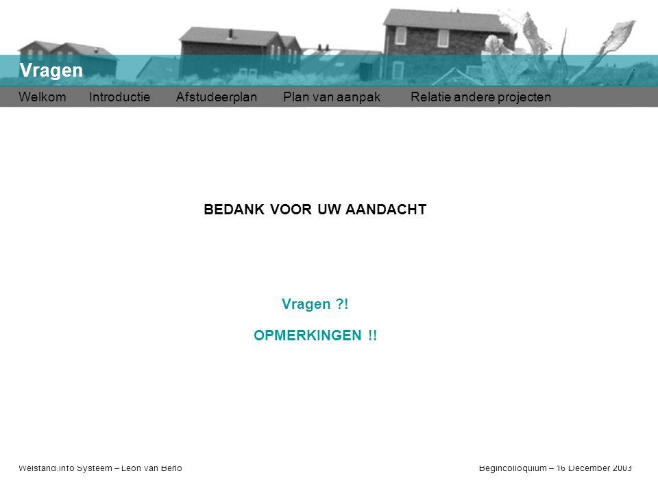 Welstand.info Systeem – Léon van BerloBegincolloquium – 16 December 2003 Welkom Introductie Afstudeerplan Plan van aanpak Relatie andere projecten Vra