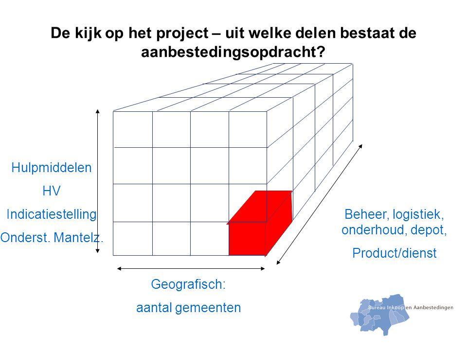De kijk op het project – uit welke delen bestaat de aanbestedingsopdracht.