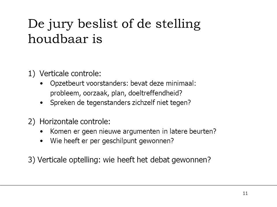 11 De jury beslist of de stelling houdbaar is 1)Verticale controle: Opzetbeurt voorstanders: bevat deze minimaal: probleem, oorzaak, plan, doeltreffen