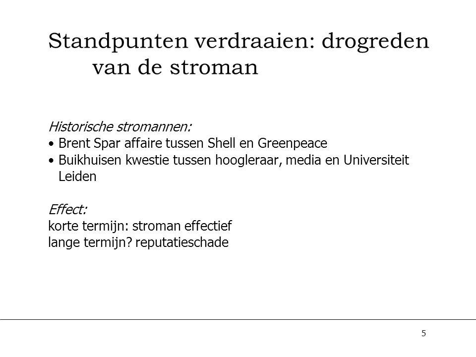 5 Standpunten verdraaien: drogreden van de stroman Historische stromannen: Brent Spar affaire tussen Shell en Greenpeace Buikhuisen kwestie tussen hoo